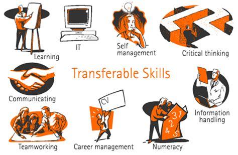 Lists of key skills resume